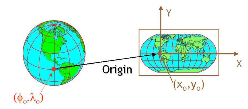 Geospatial Solutions Expert: Convert Projected coordinates