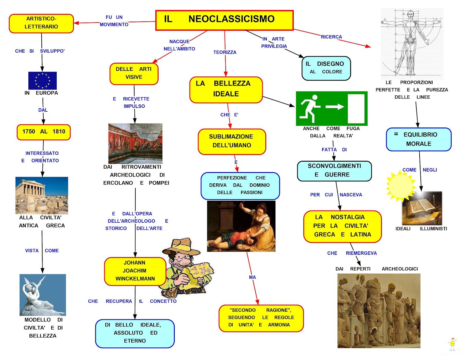 MAPPER NEOCLASSICISMO