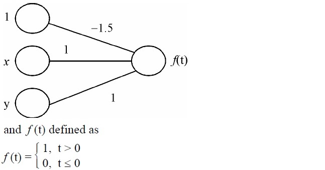 UGC NET/JRF Computer Science Paper III June 2013 Solved
