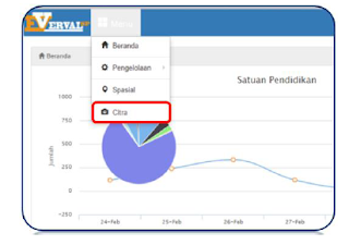 Cara Memperbaiki Data Citra Sekolah di VerValSP