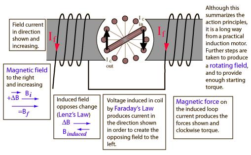 universal motor wiring diagram webasto principle operation of induction - eee community