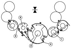 manuales de impresión: SM 52
