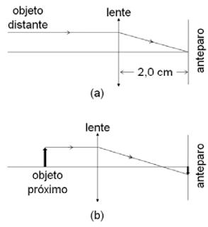 unicamp-2018-segunda-fase-questao-12-fisica-figura
