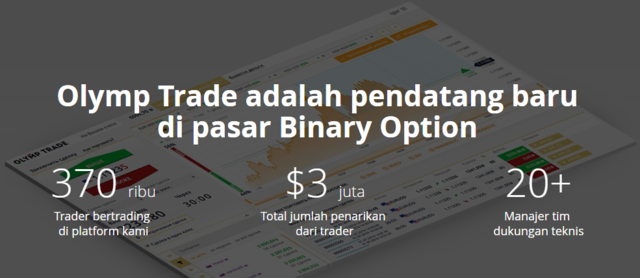 Olymp trade binary options tutorial