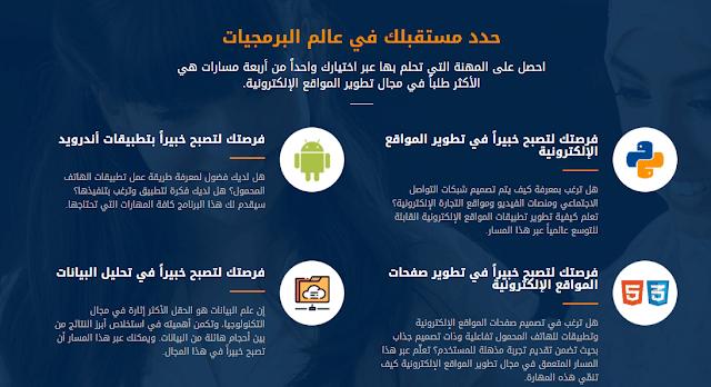 تعلم البرمجة مع المليون مُبرمج عربي