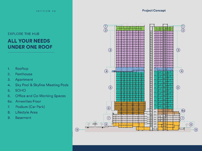 Struktur Gedung Upper West BSD City