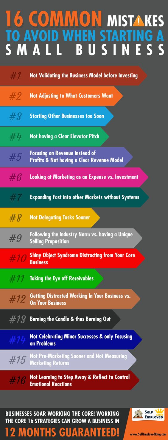 16 common mistakes to avoid when starting a small business.