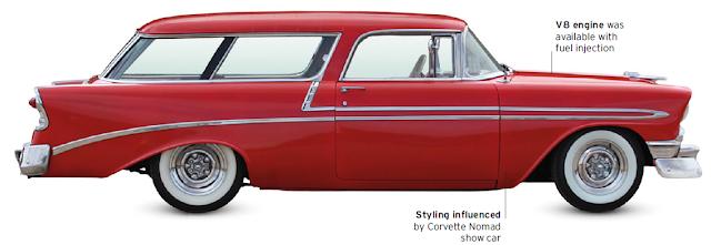 Chevrolet Bel Air Nomad, Classic Cars