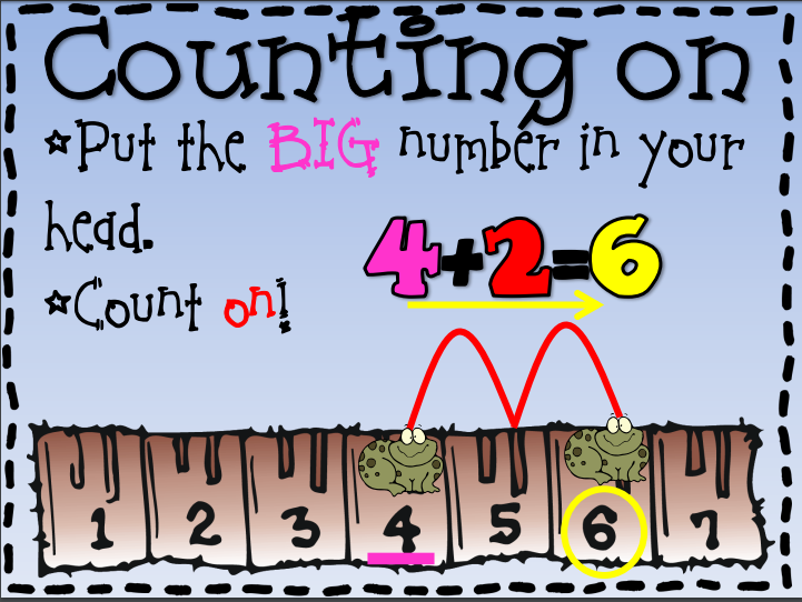 Count On Math Strategy
