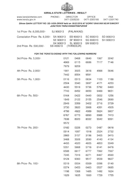 Kerala Lottery Official Result Sthree Sakthi SS-145 dated 19.02.2019 Part-1