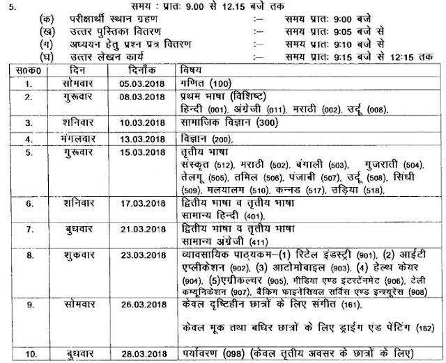 CGBSE 10th Class Examination Time Table 2018