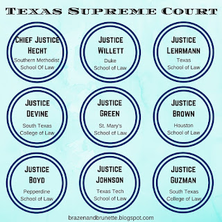 Who on the Texas Supreme Court Went to What Texas Law Schools | brazenandbrunette.com
