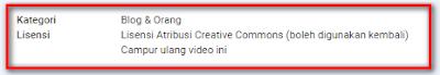 Mencari & Mendapatkan Video Creative Commons Di Youtube