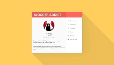 Pop Up About Us Keren Di Blog