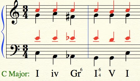 Music in a minute 1: Lesson 35 Augmented sixth chords in context