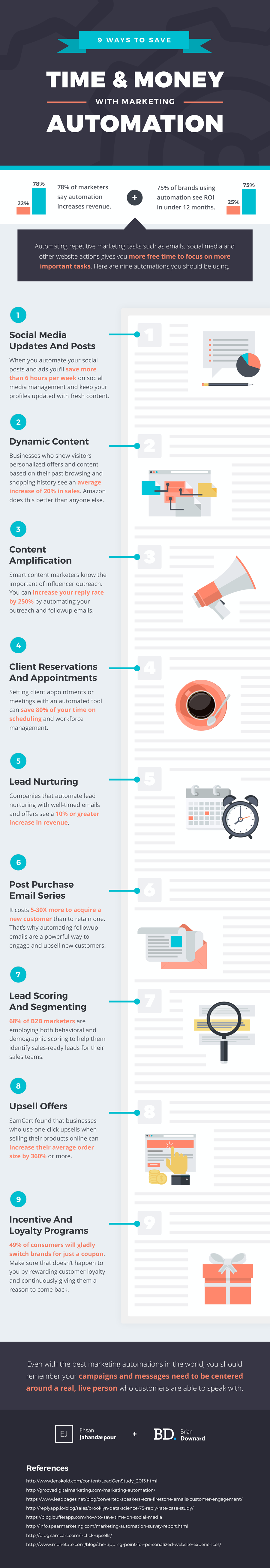 9 Ways to Save Time and Money With Marketing Automation - #Infographic