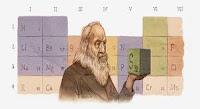 Il doodle di Google ricorda Dmitrij Mendeleev e la sua tavola periodica