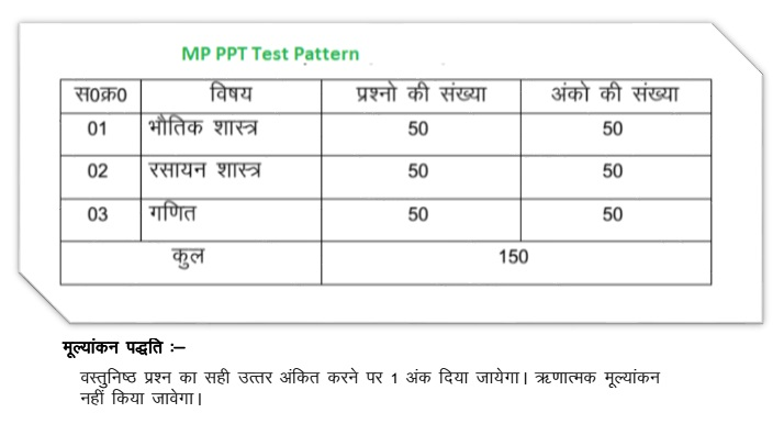 mp ppt mp pre polytechnic test form syllabus mpppt exam types 2018 in the mp ppt exam there are 3 subjects asked by mp ppt exam board ie maths physics and chemistry the mp ppt exam consists 150 yadclub Gallery