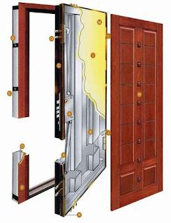 Sistemas de cierre para hogar y garajes