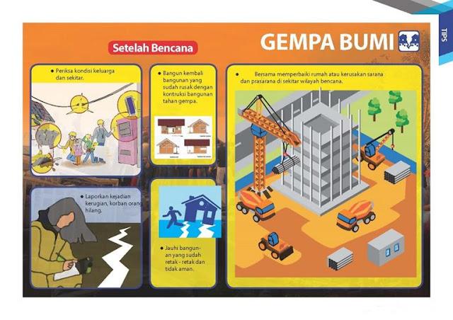 materi infografis tindakan setelah gempa bumi terjadi
