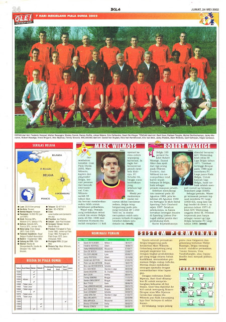 ROAD TO WORLD CUP 2002 BELGIUM TEAM PROFILE
