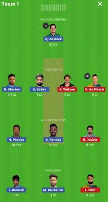 IPL 2019 CSK vs MI Dream 11 Team