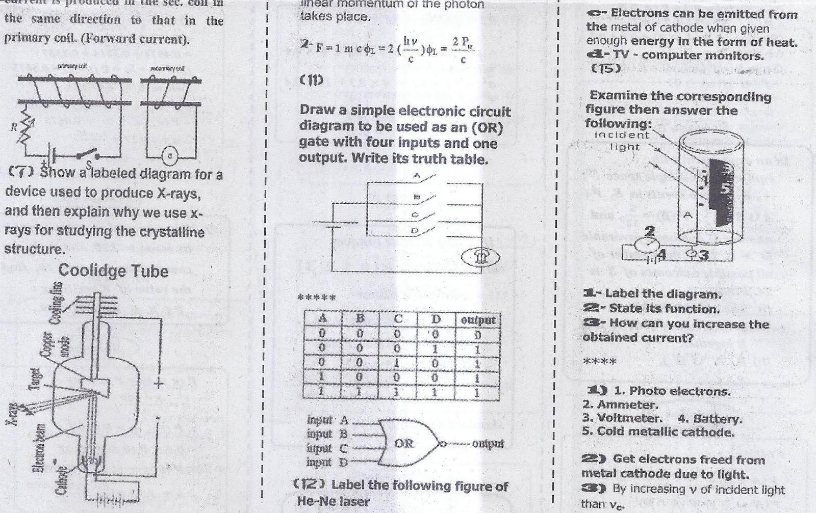 ملحق الجمهورية: مراجعة فيزياء الثانوية العامة 7/6/2016 16