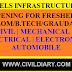 CURRENT OPENING IN GOELS INFRASTRUCTURE CIVIL ENGINEER FRESHER I MECHANICAL ENGINEER FRESHER & EXPERIENCE I CIVIL SUPERVISOR FRESHER & EXPERIENCE I AUTOMOBILE ENGINEER FRESHER & EXPERIENCE I ELECTRIC & ELECTRONIC ENGINEER FRESHER & EXPERIENCE I ELECTRIC DRAUGHTSMAN FRESHER l SAFETY SUPERVISOR FRESHER & EXPERIENCE I CIVIL DRAUGHTSMAN FRESHER & CIVIL I PRODUCTION MANAGER I LOGISTIC EXECUTIVE I