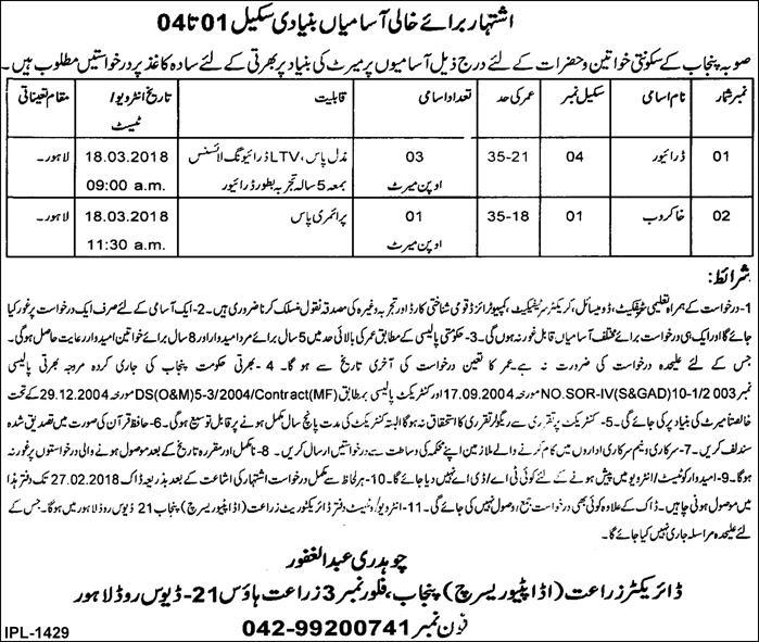 Punjab Agriculture Department Lahore Jobs 2018