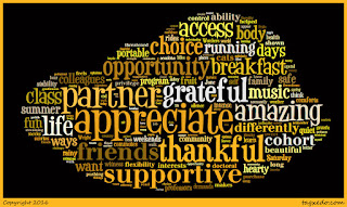 June's Thankful Blog Word Cloud