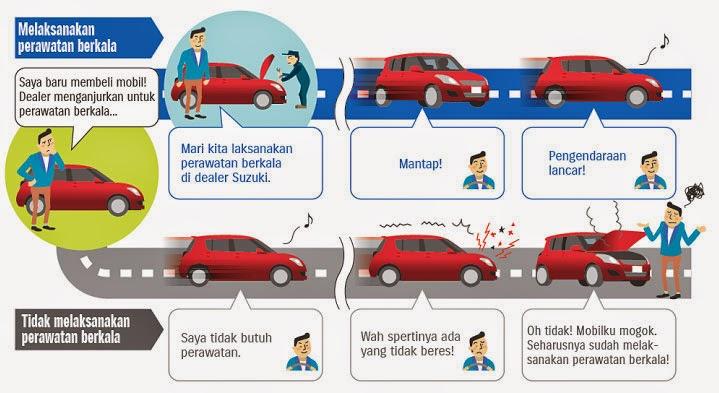 kendaraan mobil jual beli servis asuransi