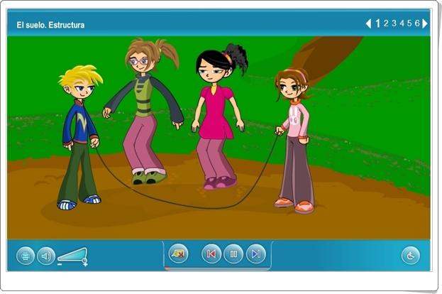 """""""El suelo, las rocas y los minerales"""" (Aplicación interactiva de Ciencias Sociales de Primaria)"""
