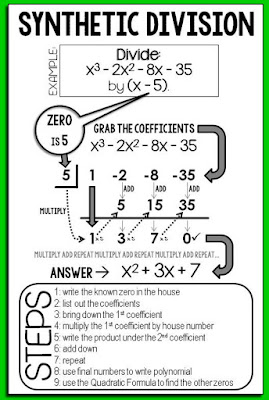Need to know how to do synthetic division? Could you use a free math cheat sheet for the algorithm and a video to go along with it? Well you're in the right place!