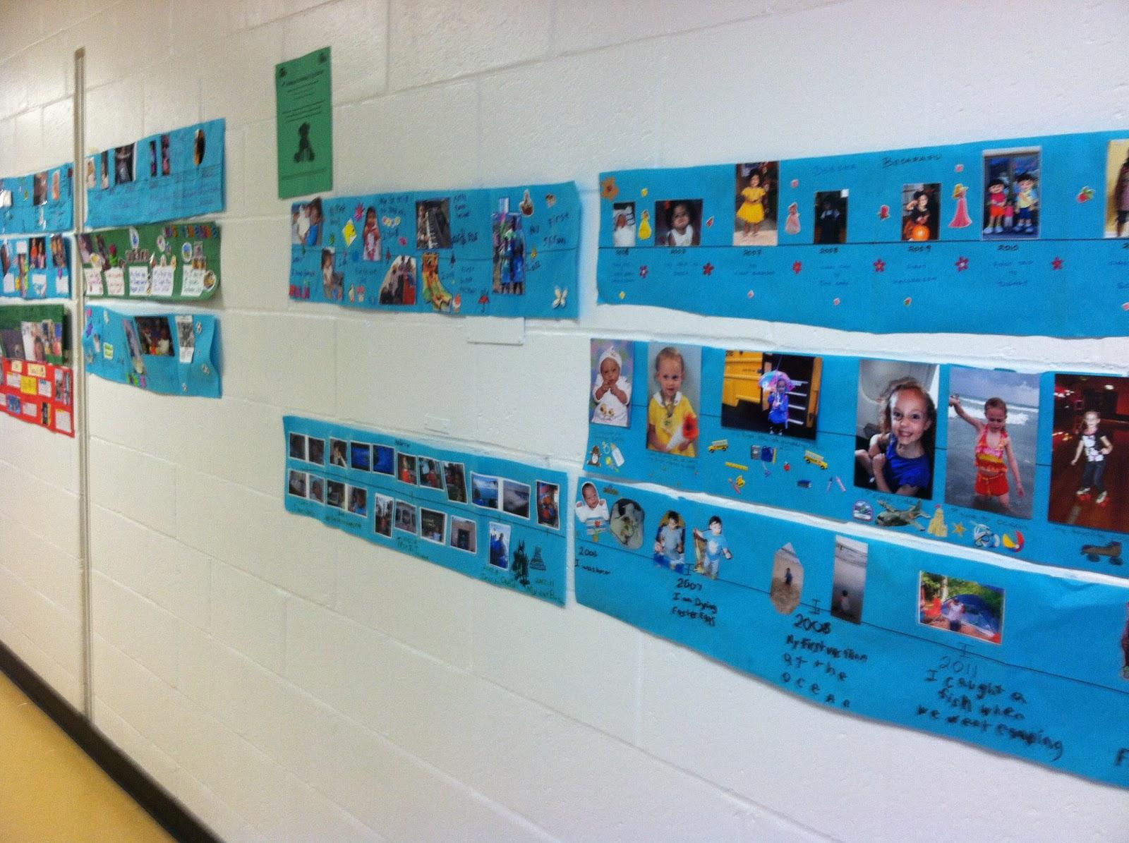 Mrs Brennan S Blog First Grade Timeline Project