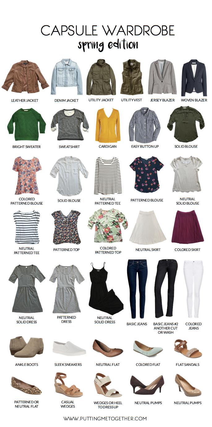 Spring Capsule Wardrobe: Sample Wardrobe - Spring Edition