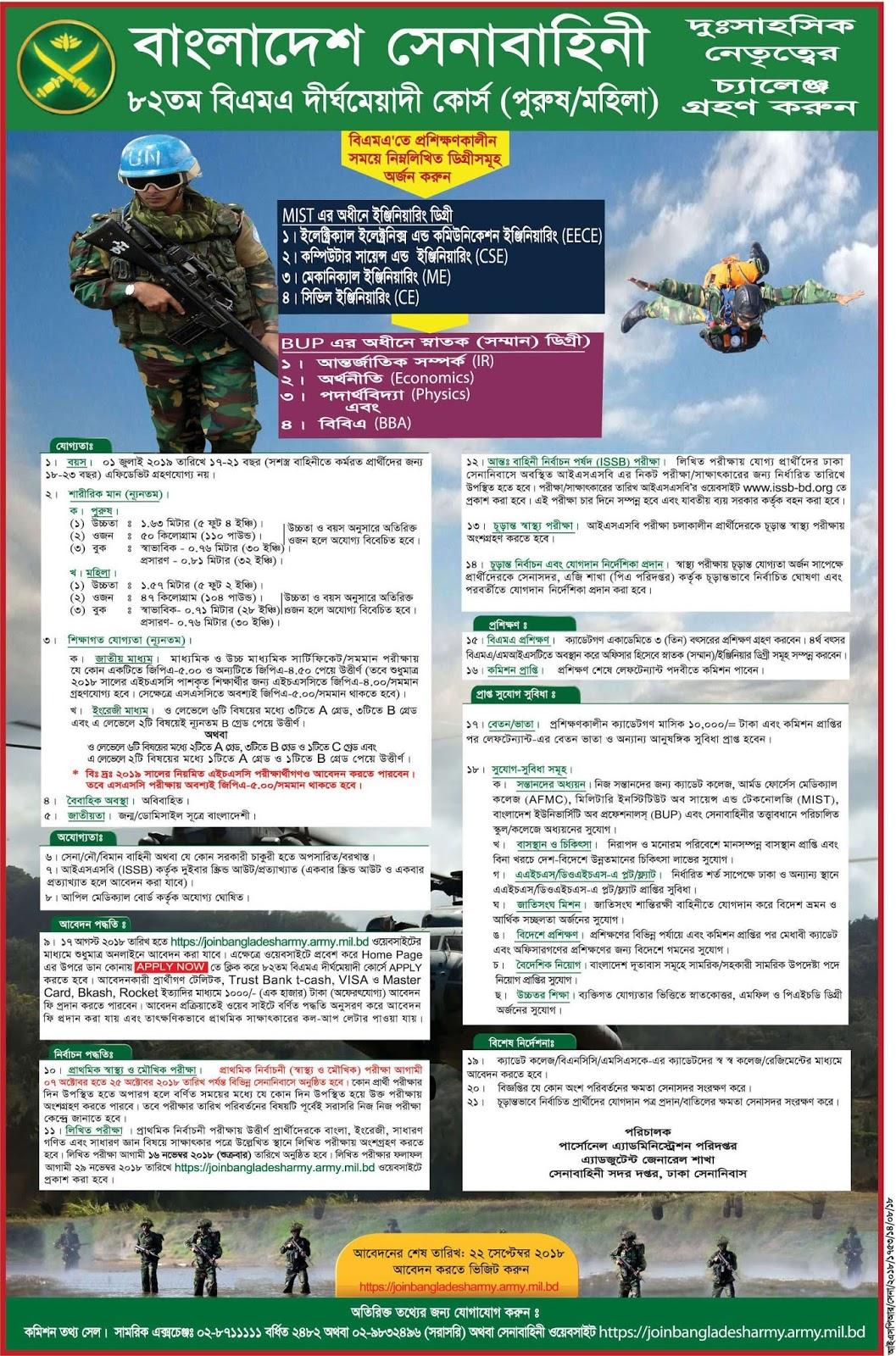 army job circular