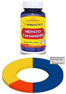 HEPATO CURCUMIN95 30 capsule pareri forumuri tratamente naturale hepatita
