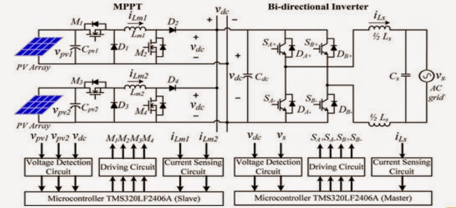 inverter block diagram 1