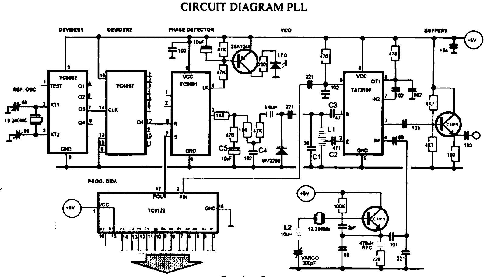 Pll Amp Counter