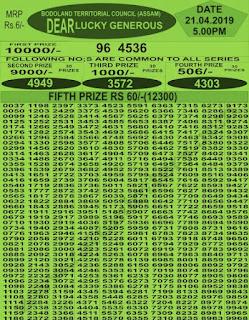 https://www.rojgarresultcard.com/2017/05/assam-bodoland-lottery-draw-bodolandlotteries.net.html