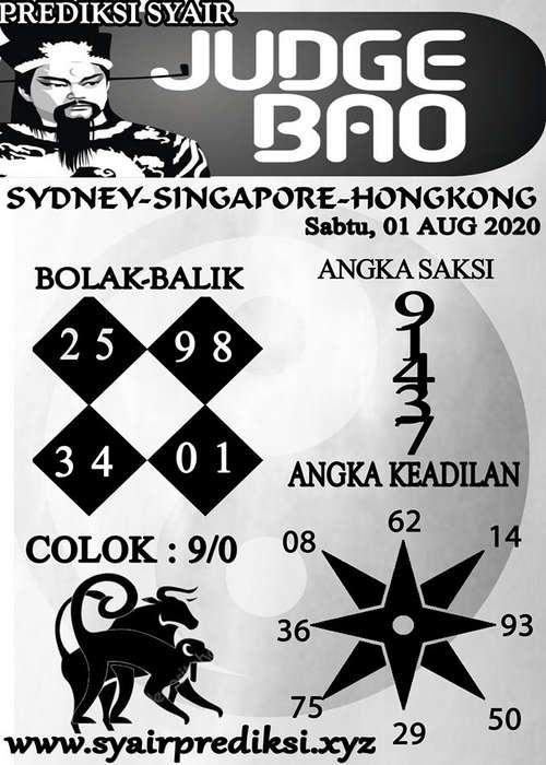 Kode syair Sydney Sabtu 1 Agustus 2020 64