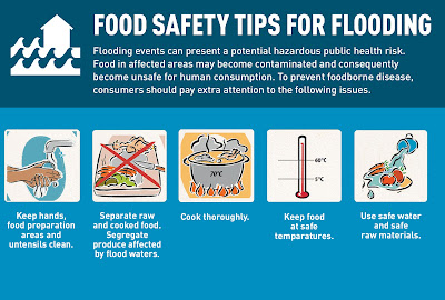Tips For Food Safety in an Emergency Time- Safety Course in Saudi Arabia