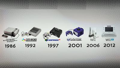 Perkembangan Nintendo Dari Masa Ke Masa