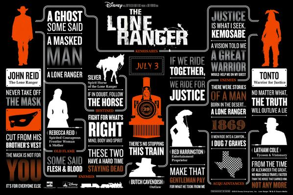 The Lone Ranger - Infographic | A Constantly Racing Mind