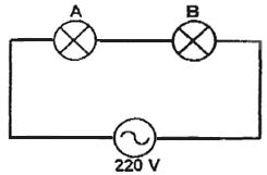 dua buah susunan lampu