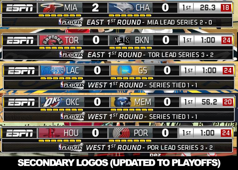 NBA 2K14 ESPN Scoreboard Mods - Playoffs   ECF   WCF - NBA2K.ORG 46b2d12b5342