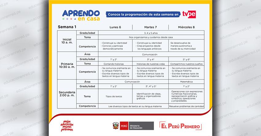 APRENDOENCASA.PE - Programación Vía TV Perú [Horario Educación a Distancia]