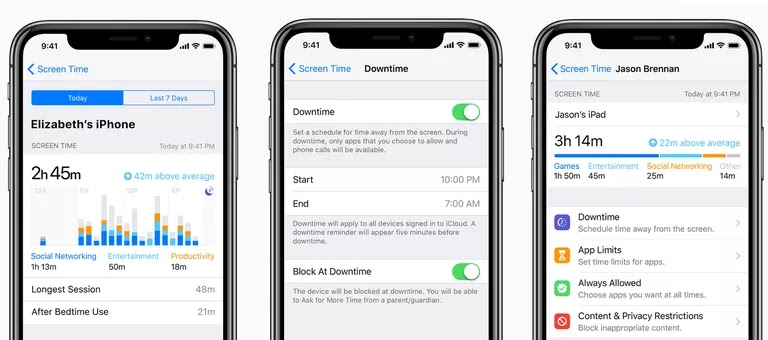Screen Time di iOS 12