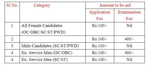 Ap Andhra Pradesh Postal Circle Recruitment 2018 245 Vacancies