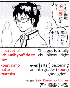 The word chuunibyou being used in manga Saiki Kusuo no Psi-nan